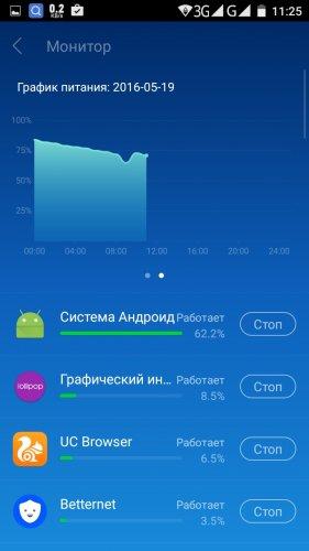 Betternet на андроид